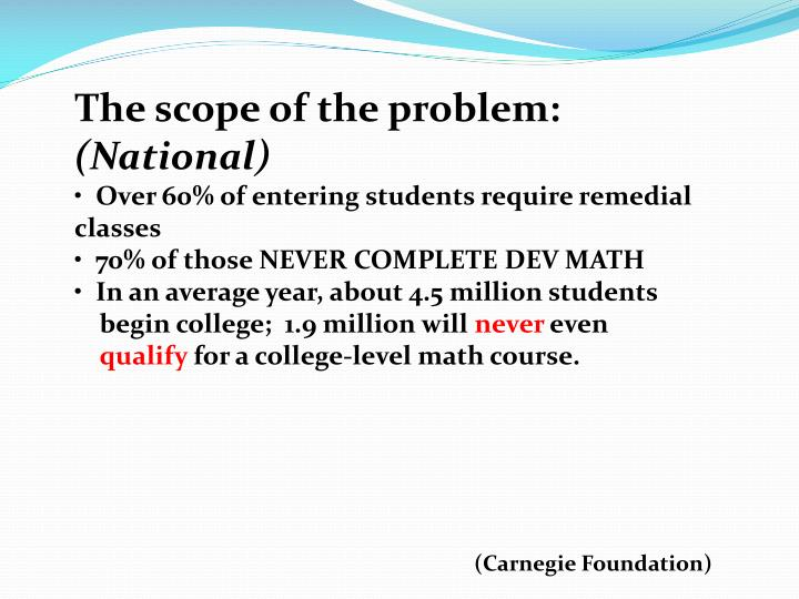 The scope of the problem: