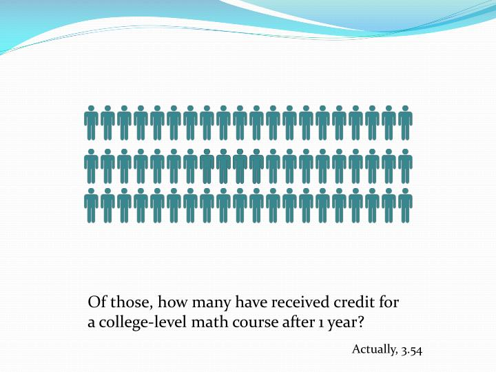 Of those, how many have received credit for a college-level math course after 1 year?