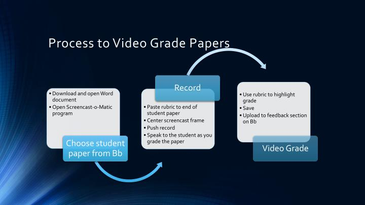 Process to Video Grade Papers