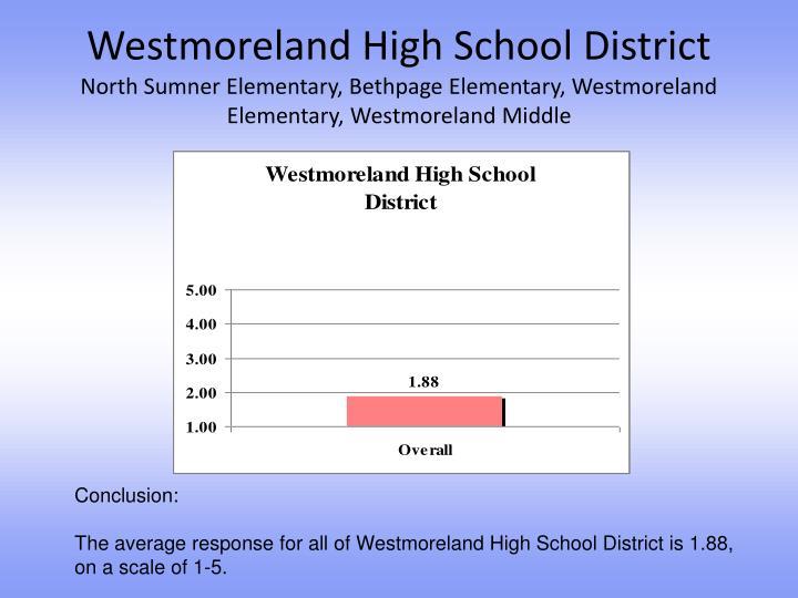 Westmoreland High School District