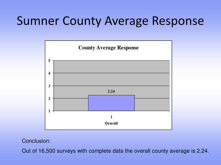 Sumner county average response