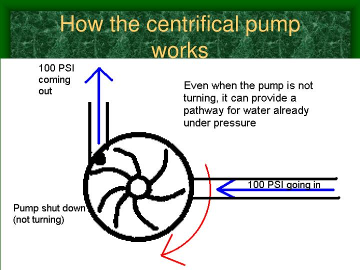 How the centrifical pump works