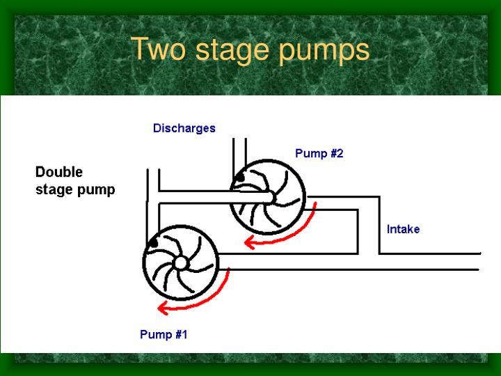 Two stage pumps