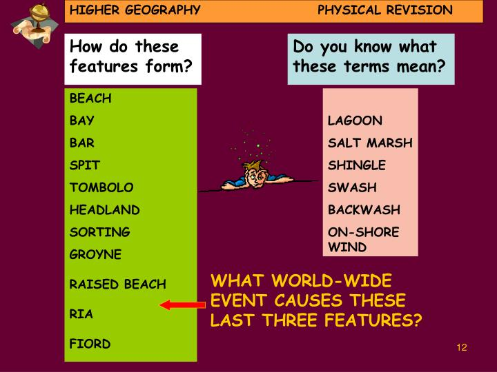 HIGHER GEOGRAPHY             PHYSICAL REVISION