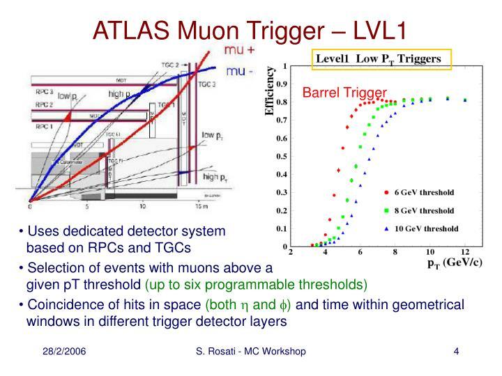 ATLAS Muon Trigger – LVL1