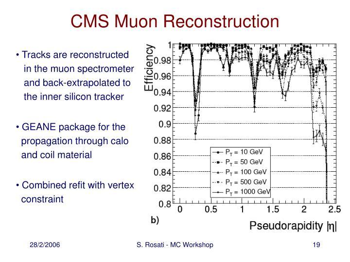 CMS Muon Reconstruction