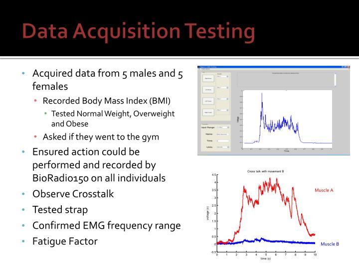 Data Acquisition Testing