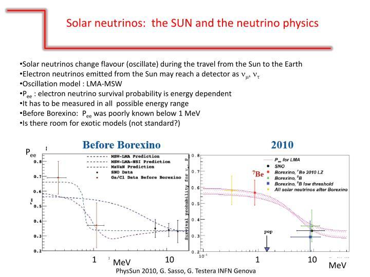 Solar neutrinos:  the SUN and the neutrino physics
