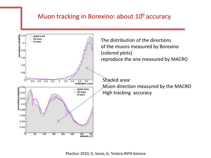 Muon tracking in Borexino: about 10