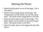 naming the pieces