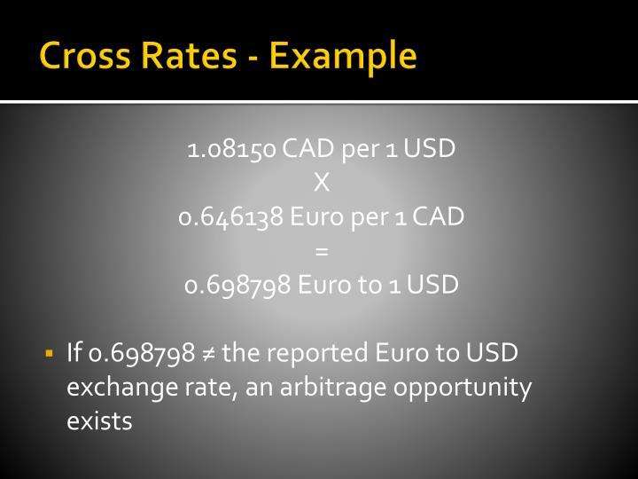 Cross Rates - Example