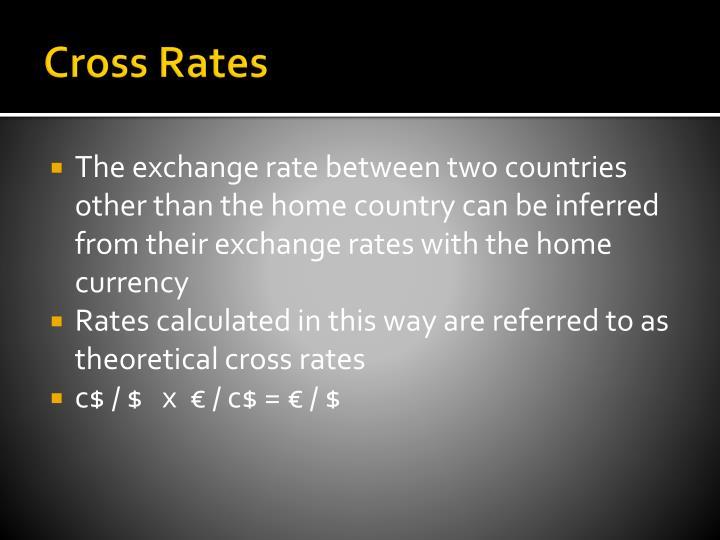 Cross Rates