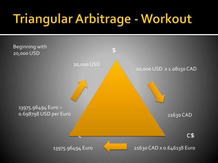 Triangular Arbitrage - Workout