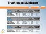 triathlon as multisport1