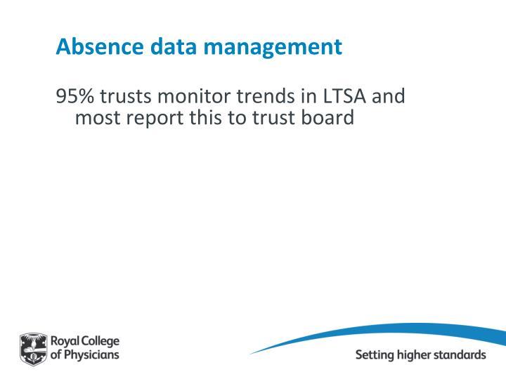 Absence data management