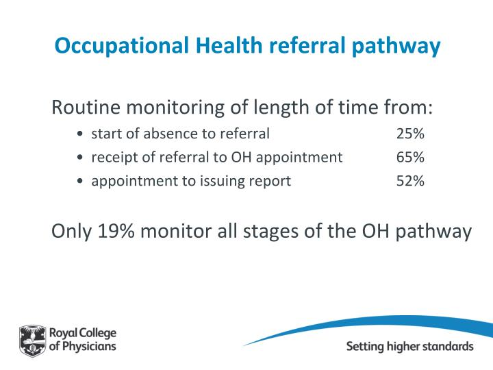 Occupational Health referral pathway