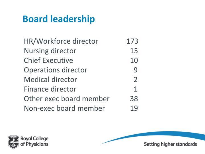 Board leadership
