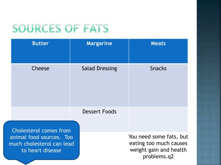 Sources of fats