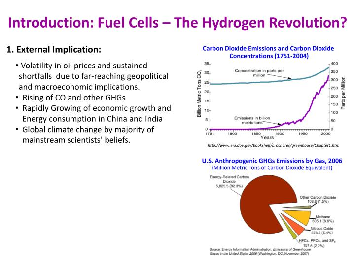 Introduction fuel cells the hydrogen revolution