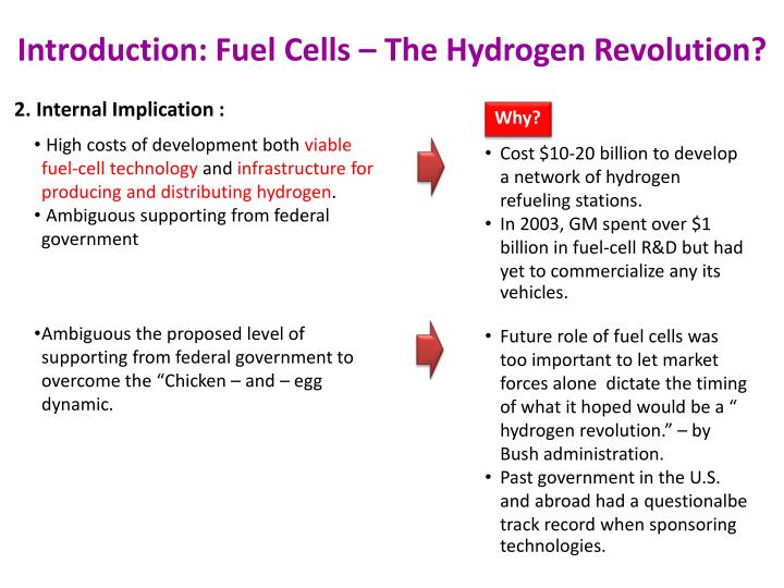 Introduction fuel cells the hydrogen revolution1