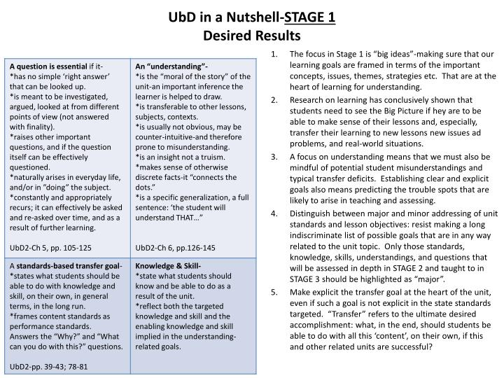Ubd in a nutshell stage 1 desired results