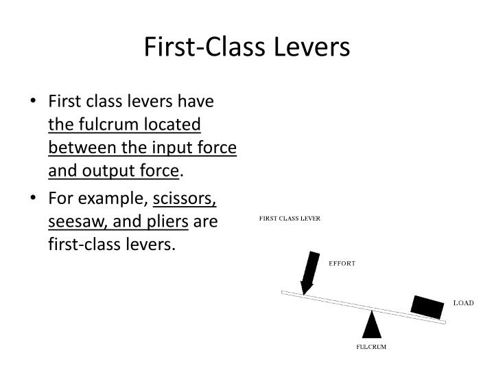 First-Class Levers