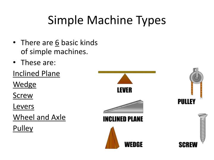 Simple machine types
