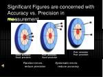 significant figures are concerned with accuracy vs precision in measurement