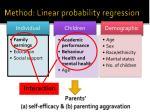 method linear probability regression