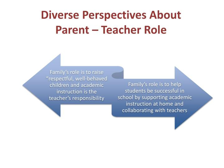 Diverse Perspectives About