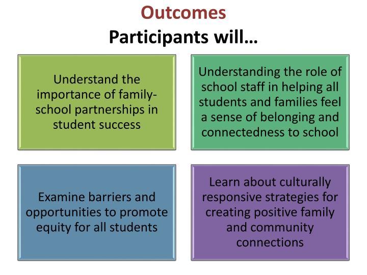 Outcomes participants will
