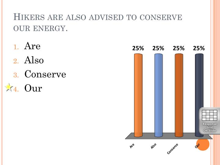 Hikers are also advised to conserve our energy.