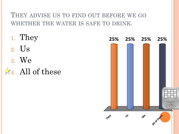They advise us to find out before we go whether the water is safe to drink.