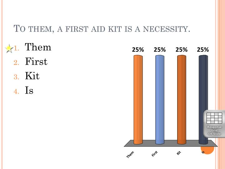 To them, a first aid kit is a necessity.