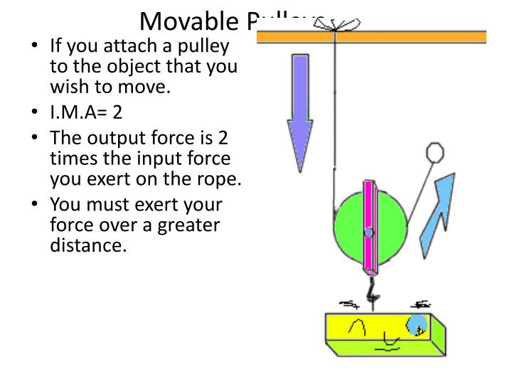 Movable Pulleys
