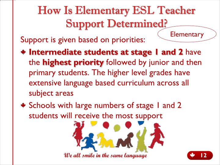 How Is Elementary ESL Teacher Support Determined?