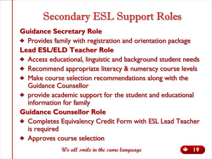 Secondary ESL Support Roles