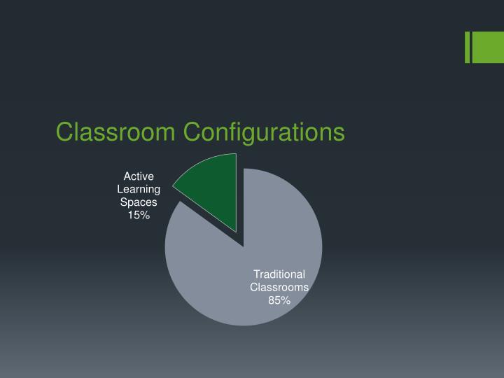 Classroom configurations
