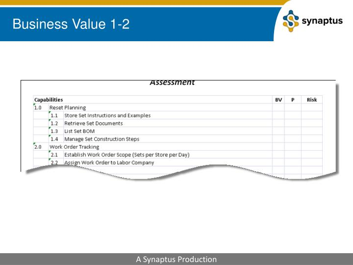 Business Value 1-2