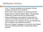 reflection activity