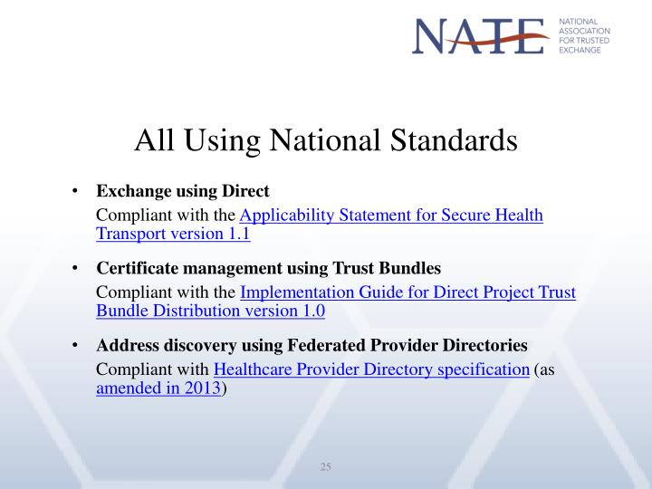 All Using National Standards