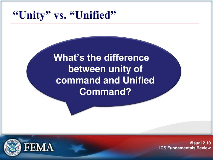 """Unity"" vs. ""Unified"""