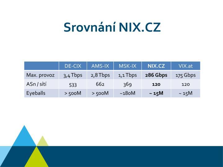 Srovnání NIX.CZ