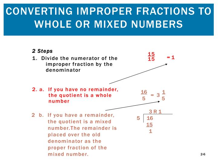 Converting Improper Fractions to