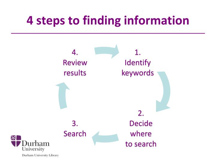 4 steps to finding information