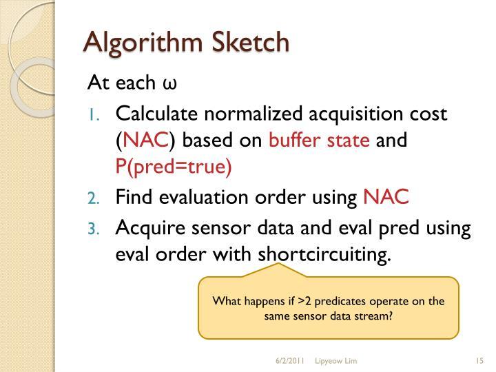 Algorithm Sketch