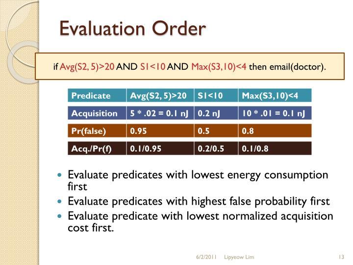 Evaluation Order