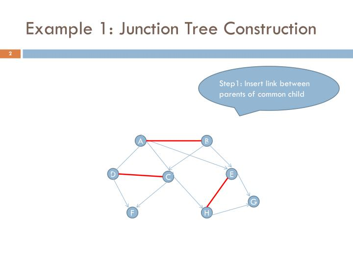 Example 1 junction tree construction