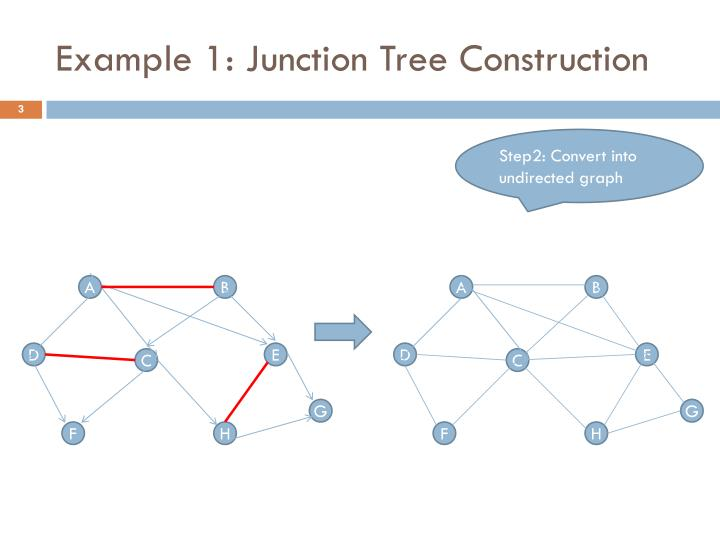 Example 1 junction tree construction1