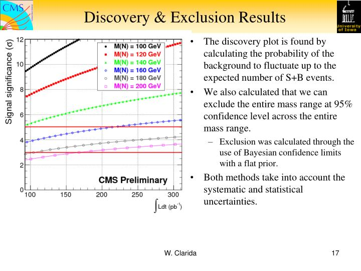 Discovery & Exclusion Results
